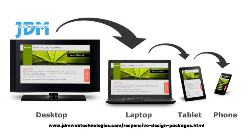 Responsive Web Design Pricing