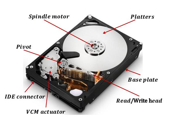 5400 RPM vs 7200 RPM: Is RPM Still Important