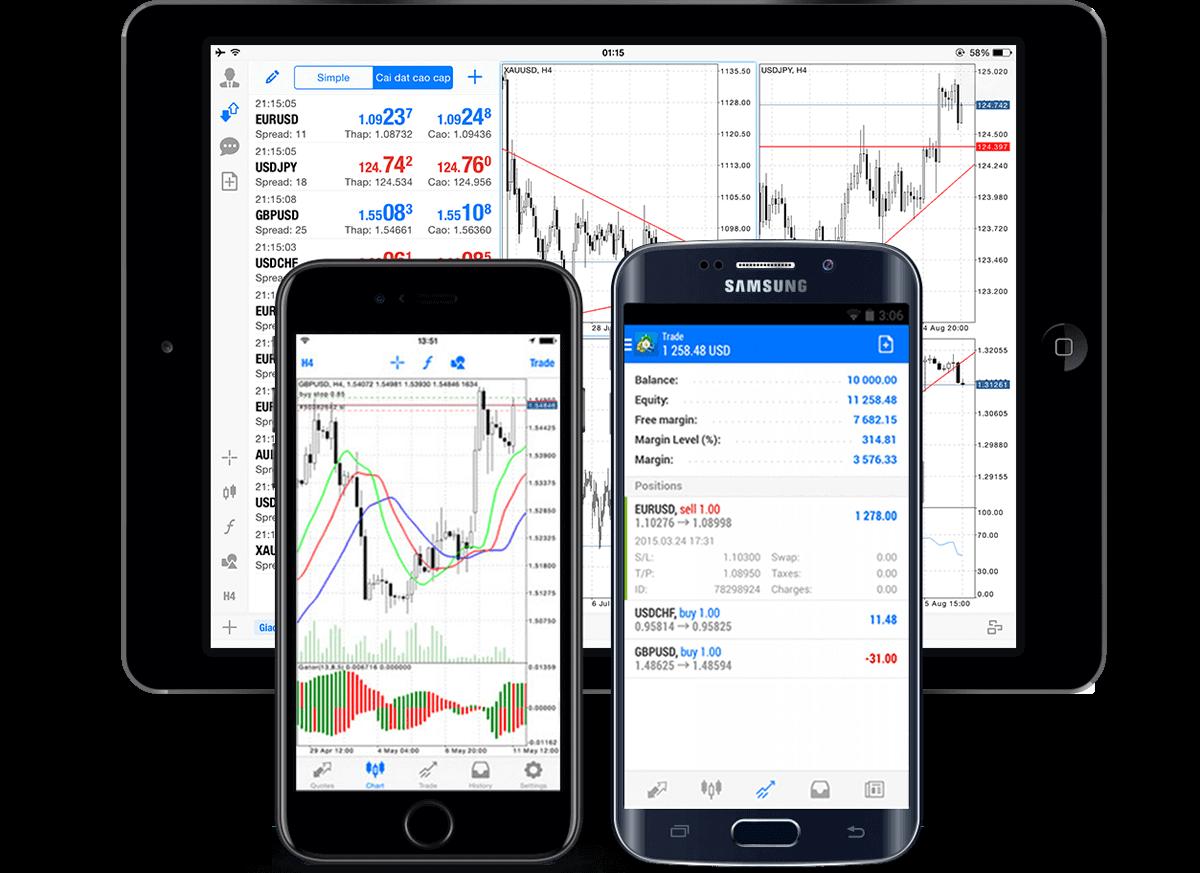 MT4 Trading Platform in the UK